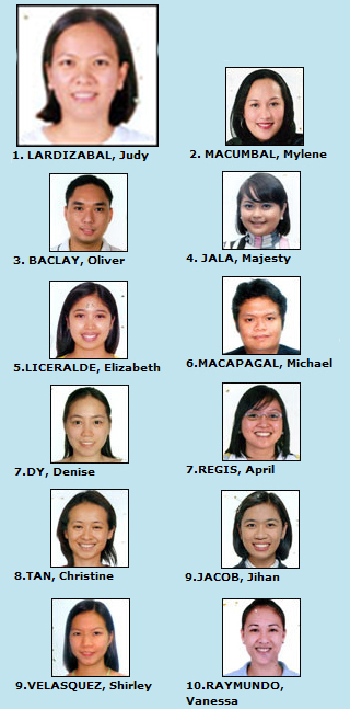 Top 10 Philippine Bar Exam 2008