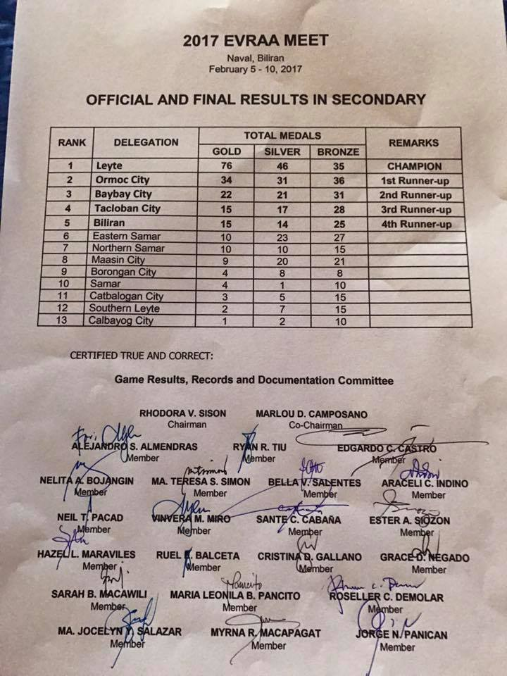 Official and Final Results in Secondary